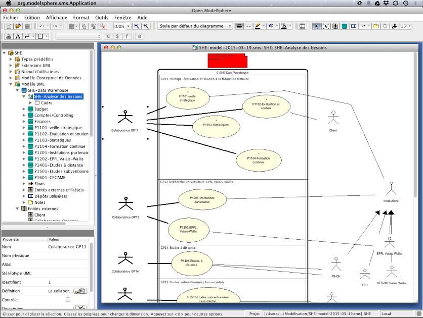 open modelsphere rh marco savard com Open Source Data Modeling Tool Database Modeling Tools